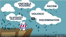Unstable housing, violence, racism, dilapidated buildings, discrimination